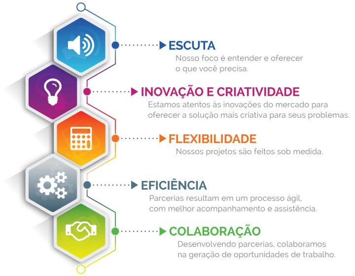 infografico_hexagono